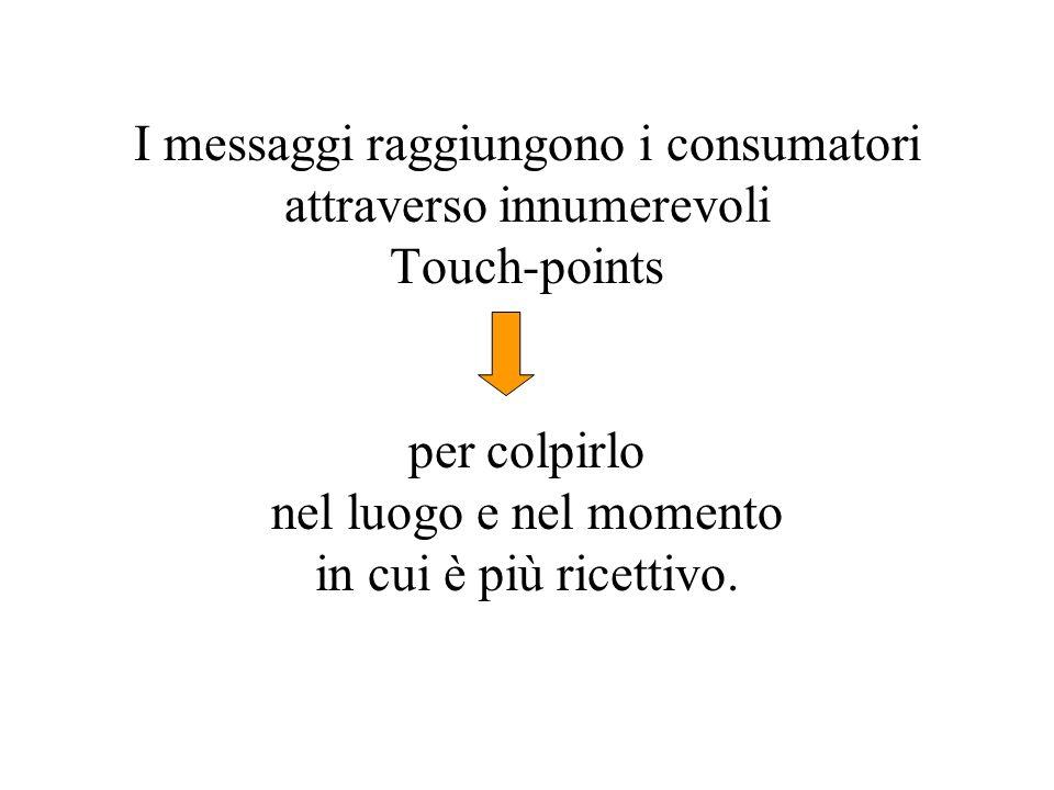 I messaggi raggiungono i consumatori attraverso innumerevoli Touch-points per colpirlo nel luogo e nel momento in cui è più ricettivo.