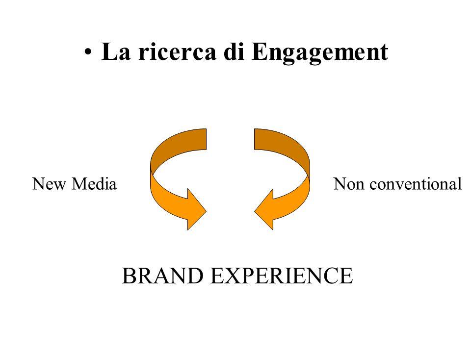 La ricerca di Engagement New Media Non conventional BRAND EXPERIENCE