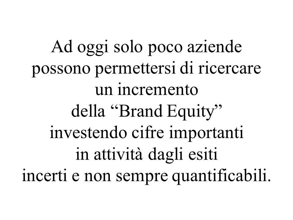 Ad oggi solo poco aziende possono permettersi di ricercare un incremento della Brand Equity investendo cifre importanti in attività dagli esiti incerti e non sempre quantificabili.