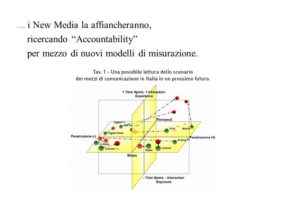 … i New Media la affiancheranno, ricercando Accountability per mezzo di nuovi modelli di misurazione.