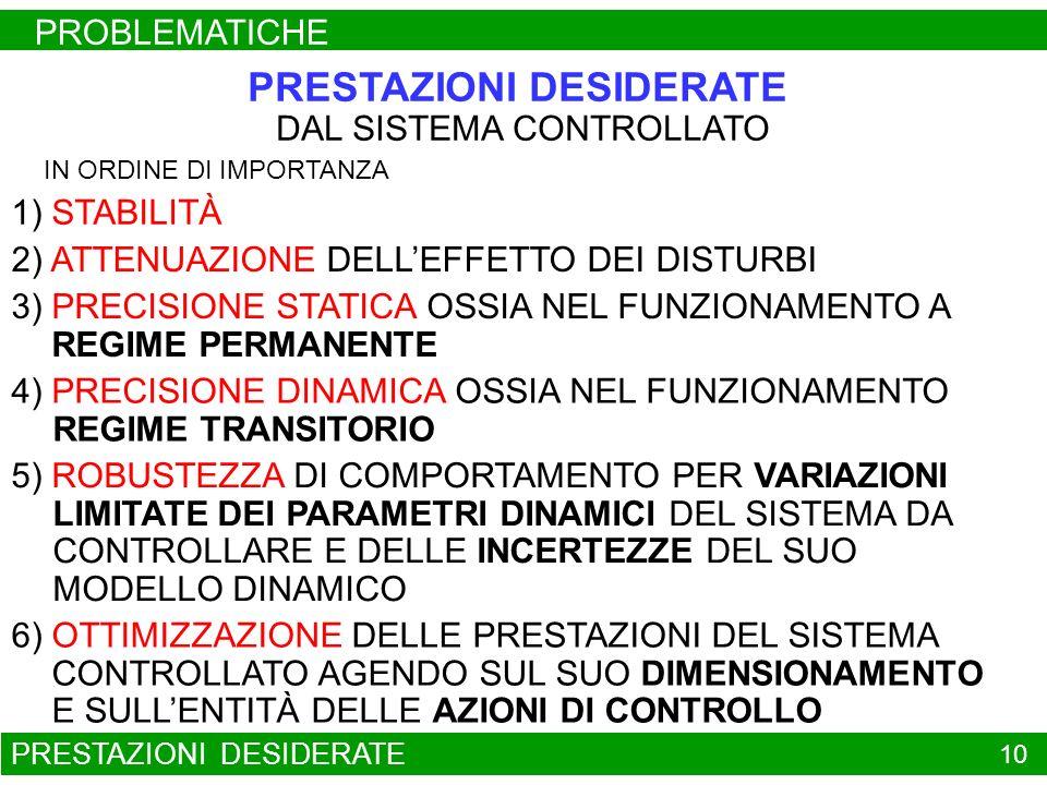 PRESTAZIONI DESIDERATE PROBLEMATICHE 10 PRESTAZIONI DESIDERATE DAL SISTEMA CONTROLLATO IN ORDINE DI IMPORTANZA 1) STABILITÀ 3) PRECISIONE STATICA OSSIA NEL FUNZIONAMENTO A REGIME PERMANENTE 4) PRECISIONE DINAMICA OSSIA NEL FUNZIONAMENTO REGIME TRANSITORIO 5) ROBUSTEZZA DI COMPORTAMENTO PER VARIAZIONI LIMITATE DEI PARAMETRI DINAMICI DEL SISTEMA DA CONTROLLARE E DELLE INCERTEZZE DEL SUO MODELLO DINAMICO 2) ATTENUAZIONE DELLEFFETTO DEI DISTURBI 6) OTTIMIZZAZIONE DELLE PRESTAZIONI DEL SISTEMA CONTROLLATO AGENDO SUL SUO DIMENSIONAMENTO E SULLENTITÀ DELLE AZIONI DI CONTROLLO