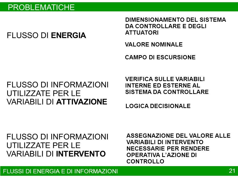 FLUSSI DI ENERGIA E DI INFORMAZIONI 21 PROBLEMATICHE FLUSSO DI ENERGIA DIMENSIONAMENTO DEL SISTEMA DA CONTROLLARE E DEGLI ATTUATORI VALORE NOMINALE CAMPO DI ESCURSIONE FLUSSO DI INFORMAZIONI UTILIZZATE PER LE VARIABILI DI ATTIVAZIONE VERIFICA SULLE VARIABILI INTERNE ED ESTERNE AL SISTEMA DA CONTROLLARE LOGICA DECISIONALE FLUSSO DI INFORMAZIONI UTILIZZATE PER LE VARIABILI DI INTERVENTO ASSEGNAZIONE DEL VALORE ALLE VARIABILI DI INTERVENTO NECESSARIE PER RENDERE OPERATIVA LAZIONE DI CONTROLLO