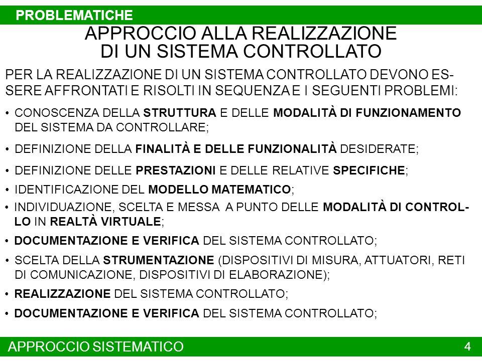 PROBLEMATICHE 35 VARIABILI COINVOLTE IN UNA UNITÀ PRODUTTIVA SISTEMA CONTROLLATO COMPLESSO IMPIANTO CONTROLLATO #1 IMPIANTO CONTROLLATO #2 IMPIANTO CONTROLLATO #N … VARIABILI INTERNE SOFTWARE GESTIONALE FINALIZZATO ALLA OTTIMIZZAZIONE DELLUSO DEGLI IMPIANTI VARIABILI ESTERNE VARIABILI DI GESTIONE VARIABILI INTERNE VARIABILI DI ATTIVAZIONE AZIONI DI INTERVENTO VARIABILI DI INTERVENTO VARIABILI DI CONDUZIONE COMANDI DI ATTIVAZIONE