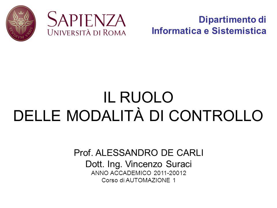 42 ANDAMENTO DELLA VARIABILE CONTROLLATA 0.1.2.3.4.5.6.7 0.2.4.6.8 1 t (sec) 0.1.2.3.4.5.6.7 0.2.4.6.8 1 t (sec) SENZA GENERATORE DEL RIFERIMENTO RISPOSTA A GRADINO NEL CONTROLLO A CATENA APERTA CON GENERATORE DEL RIFERIMENTO FILTRO PASSA-BASSO CON 2 POLI COINCIDENTI MODALITÀ DI CONTROLLO