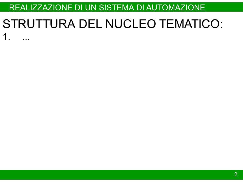 REALIZZAZIONE DI UN SISTEMA DI AUTOMAZIONE 2 STRUTTURA DEL NUCLEO TEMATICO: 1....