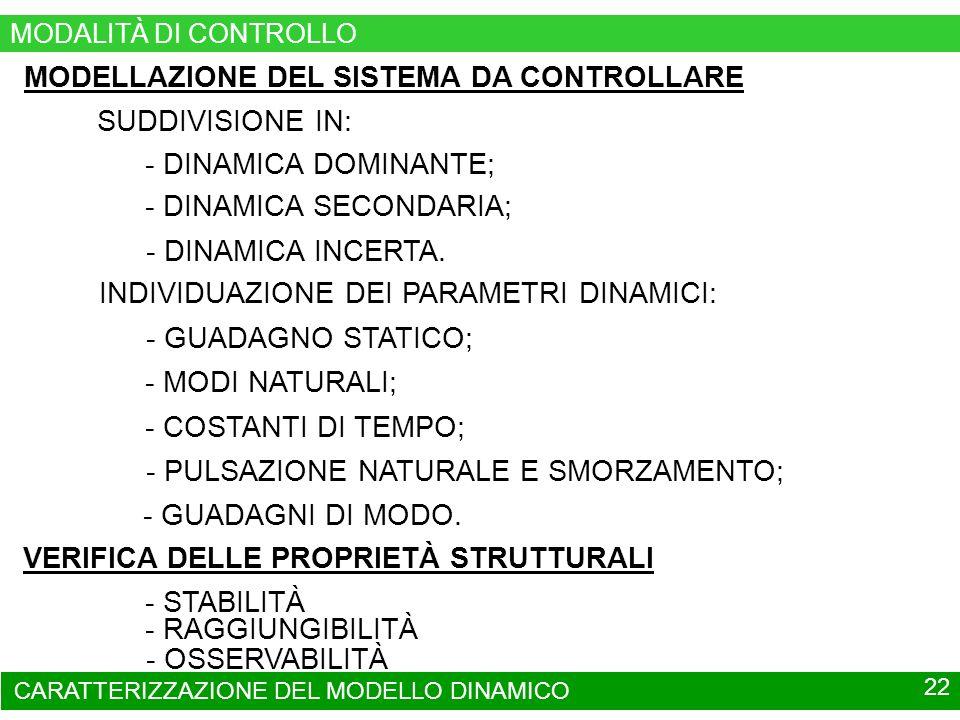 - OSSERVABILITÀ SUDDIVISIONE IN: - DINAMICA DOMINANTE; - DINAMICA SECONDARIA; - DINAMICA INCERTA.