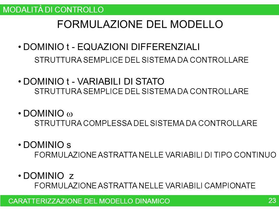 FORMULAZIONE DEL MODELLO DOMINIO t - EQUAZIONI DIFFERENZIALI STRUTTURA SEMPLICE DEL SISTEMA DA CONTROLLARE DOMINIO s FORMULAZIONE ASTRATTA NELLE VARIABILI DI TIPO CONTINUO DOMINIO t - VARIABILI DI STATO STRUTTURA SEMPLICE DEL SISTEMA DA CONTROLLARE CARATTERIZZAZIONE DEL MODELLO DINAMICO 23 DOMINIO STRUTTURA COMPLESSA DEL SISTEMA DA CONTROLLARE DOMINIO z FORMULAZIONE ASTRATTA NELLE VARIABILI CAMPIONATE MODALITÀ DI CONTROLLO