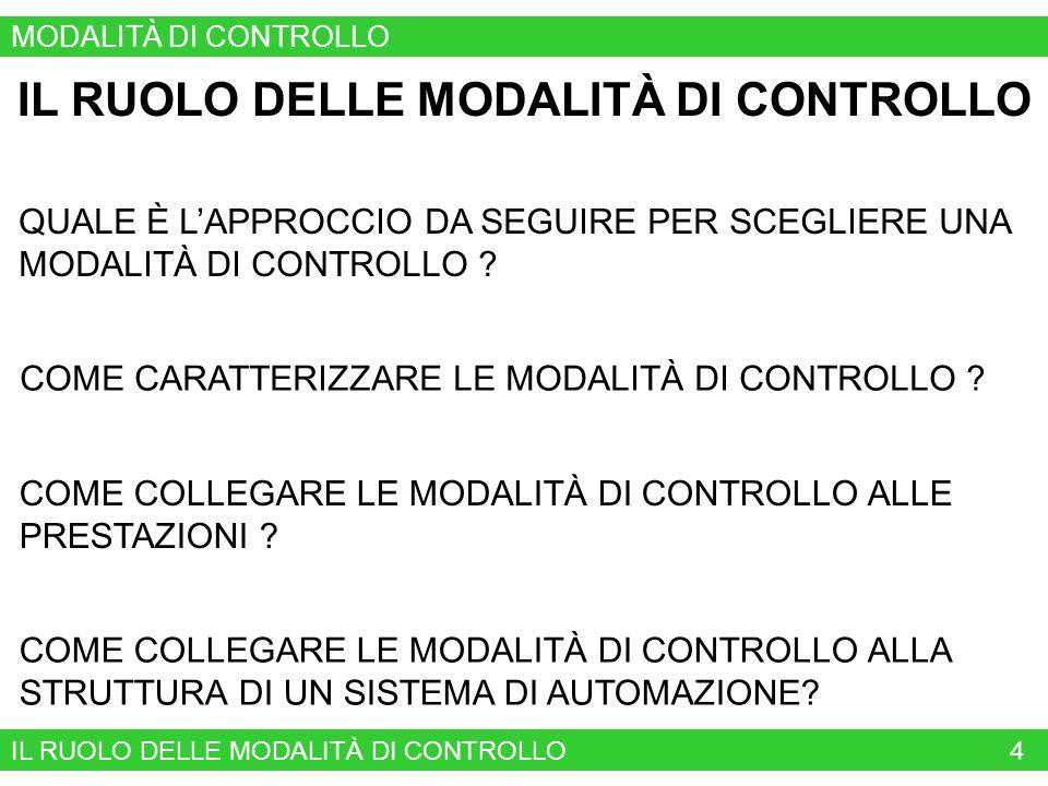 35 MODALITÀ DI CONTROLLO A LIVELLO DI CAMPO REALIZZAZIONE DI UN SISTEMA DI AUTOMAZIONE