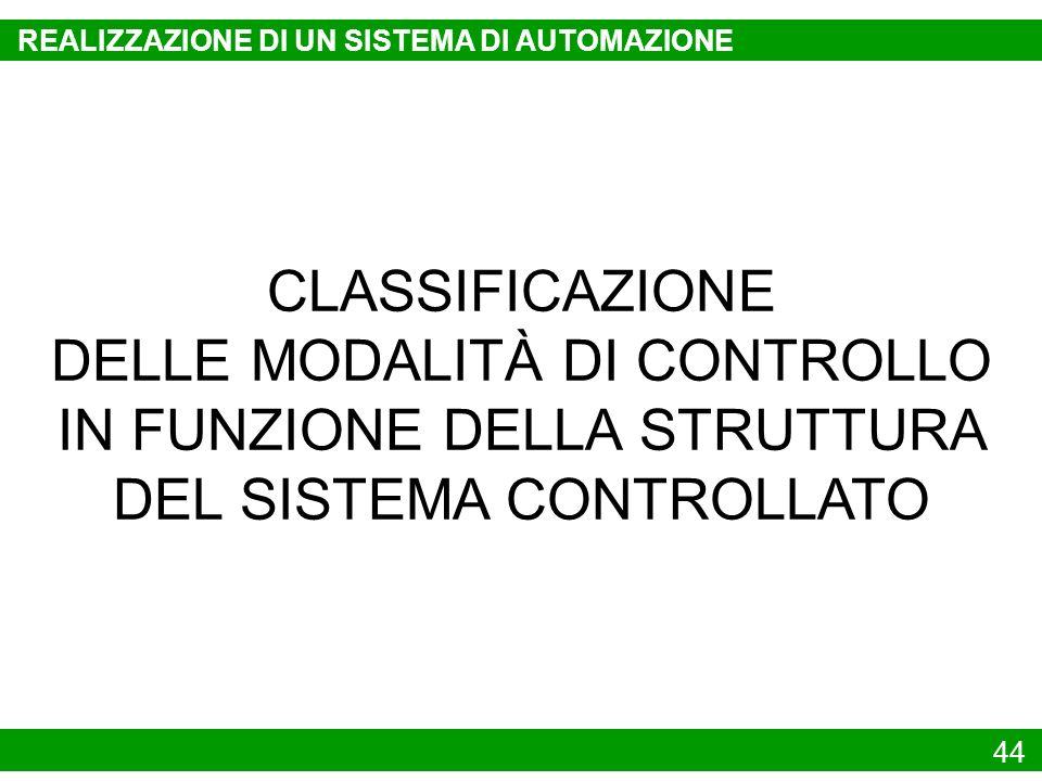 44 CLASSIFICAZIONE DELLE MODALITÀ DI CONTROLLO IN FUNZIONE DELLA STRUTTURA DEL SISTEMA CONTROLLATO REALIZZAZIONE DI UN SISTEMA DI AUTOMAZIONE