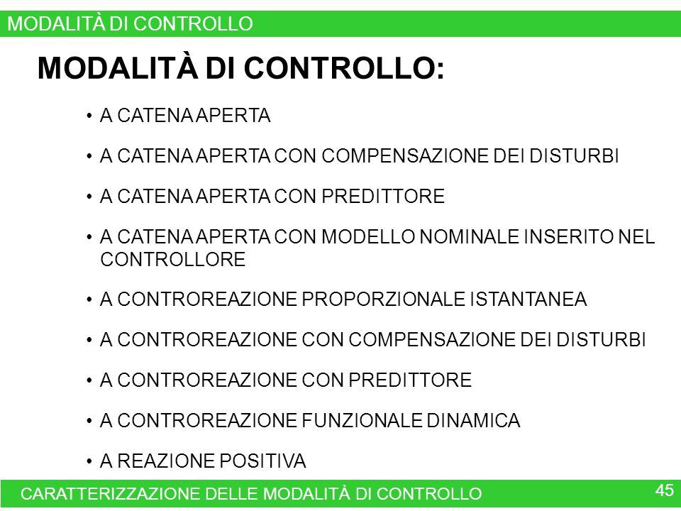 A CONTROREAZIONE CON COMPENSAZIONE DEI DISTURBI MODALITÀ DI CONTROLLO: A CATENA APERTA A CATENA APERTA CON COMPENSAZIONE DEI DISTURBI A CATENA APERTA CON PREDITTORE A CONTROREAZIONE PROPORZIONALE ISTANTANEA CARATTERIZZAZIONE DELLE MODALITÀ DI CONTROLLO 45 A REAZIONE POSITIVA A CONTROREAZIONE FUNZIONALE DINAMICA A CATENA APERTA CON MODELLO NOMINALE INSERITO NEL CONTROLLORE A CONTROREAZIONE CON PREDITTORE MODALITÀ DI CONTROLLO