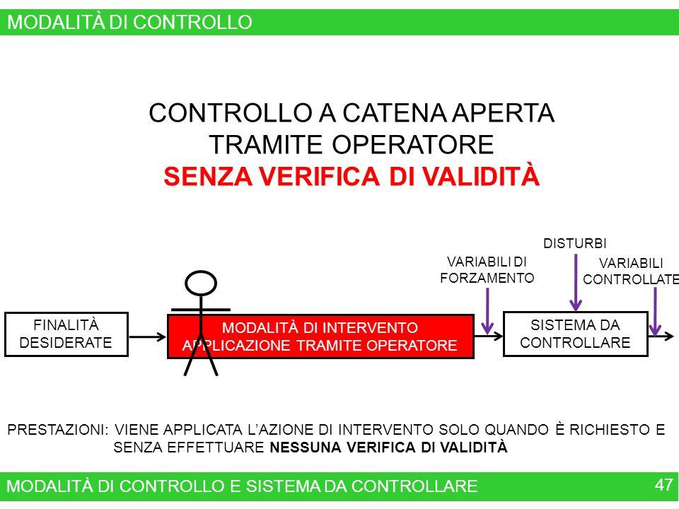 MODALITÀ DI CONTROLLO E SISTEMA DA CONTROLLARE 47 MODALITÀ DI CONTROLLO FINALITÀ DESIDERATE SISTEMA DA CONTROLLARE VARIABILI DI FORZAMENTO DISTURBI VARIABILI CONTROLLATE CONTROLLO A CATENA APERTA TRAMITE OPERATORE SENZA VERIFICA DI VALIDITÀ MODALITÀ DI INTERVENTO APPLICAZIONE TRAMITE OPERATORE PRESTAZIONI: VIENE APPLICATA LAZIONE DI INTERVENTO SOLO QUANDO È RICHIESTO E SENZA EFFETTUARE NESSUNA VERIFICA DI VALIDITÀ