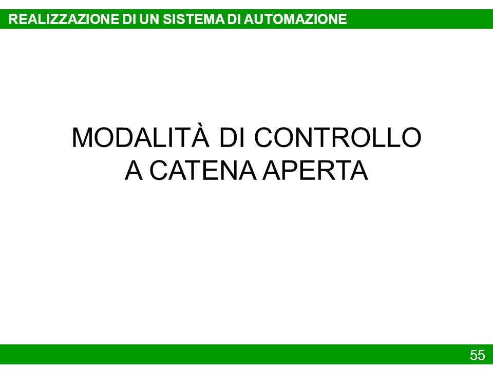 55 MODALITÀ DI CONTROLLO A CATENA APERTA REALIZZAZIONE DI UN SISTEMA DI AUTOMAZIONE