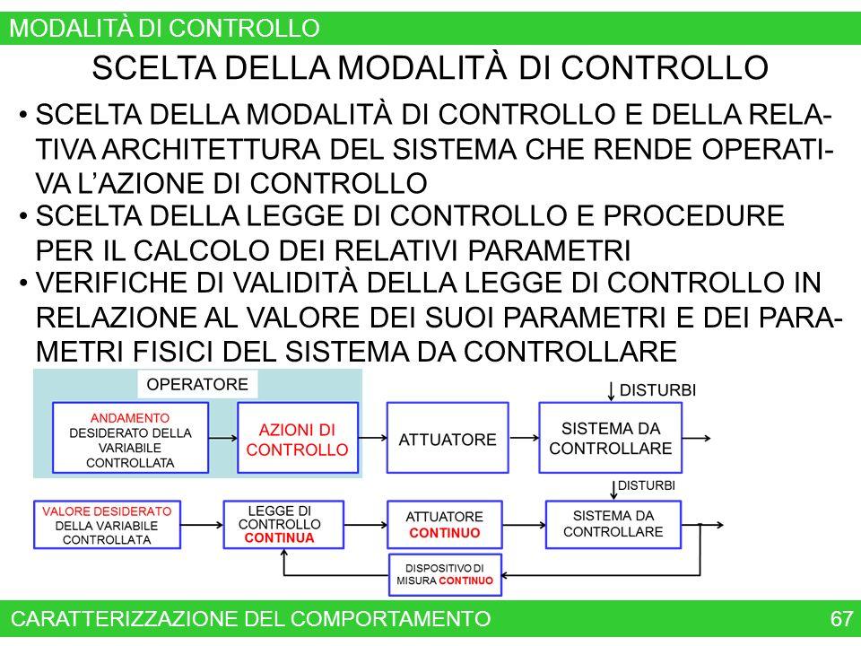 67 SCELTA DELLA MODALITÀ DI CONTROLLO CARATTERIZZAZIONE DEL COMPORTAMENTO SCELTA DELLA MODALITÀ DI CONTROLLO E DELLA RELA- TIVA ARCHITETTURA DEL SISTEMA CHE RENDE OPERATI- VA LAZIONE DI CONTROLLO SCELTA DELLA LEGGE DI CONTROLLO E PROCEDURE PER IL CALCOLO DEI RELATIVI PARAMETRI VERIFICHE DI VALIDITÀ DELLA LEGGE DI CONTROLLO IN RELAZIONE AL VALORE DEI SUOI PARAMETRI E DEI PARA- METRI FISICI DEL SISTEMA DA CONTROLLARE MODALITÀ DI CONTROLLO