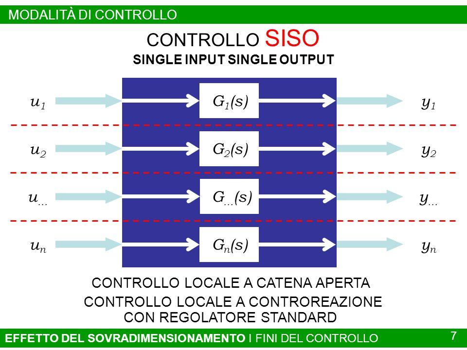 7 CONTROLLO SISO SINGLE INPUT SINGLE OUTPUT u1u1 y1y1 G 1 (s) u2u2 y2y2 G 2 (s)u…u… y…y… G … (s)unun ynyn G n (s) CONTROLLO LOCALE A CATENA APERTA CONTROLLO LOCALE A CONTROREAZIONE CON REGOLATORE STANDARD EFFETTO DEL SOVRADIMENSIONAMENTO I FINI DEL CONTROLLO MODALITÀ DI CONTROLLO
