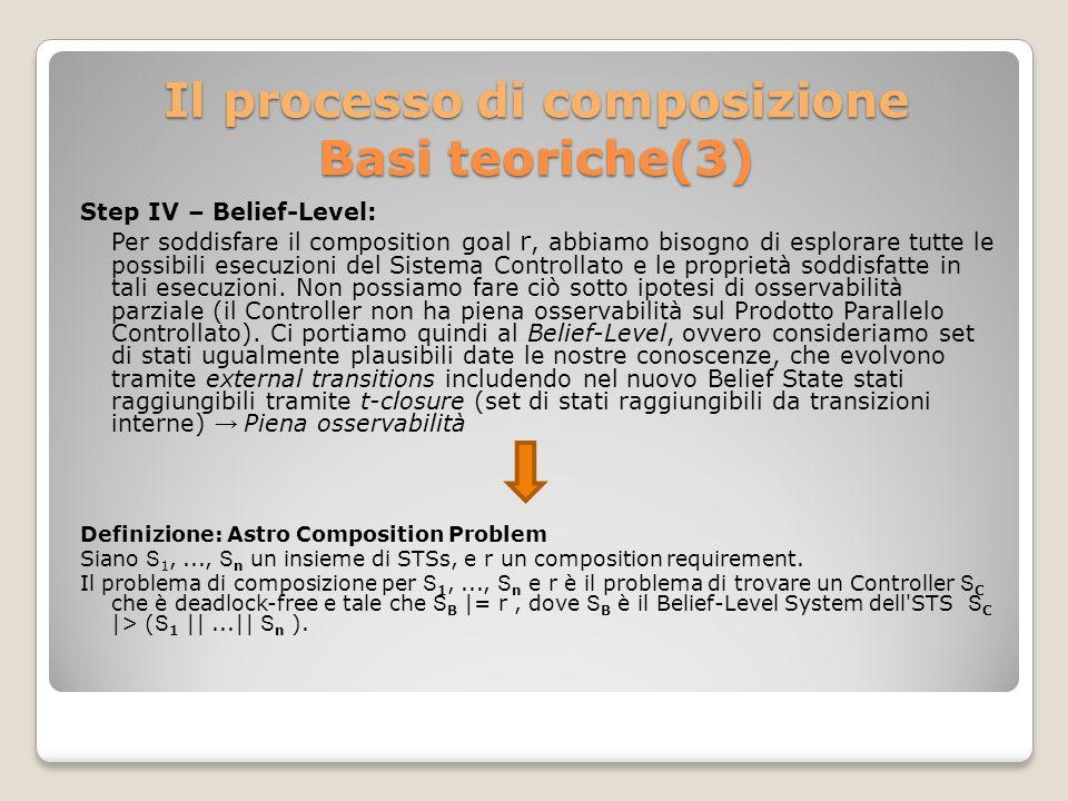 Il processo di composizione Basi teoriche(3) Step IV – Belief-Level: Per soddisfare il composition goal r, abbiamo bisogno di esplorare tutte le possibili esecuzioni del Sistema Controllato e le proprietà soddisfatte in tali esecuzioni.