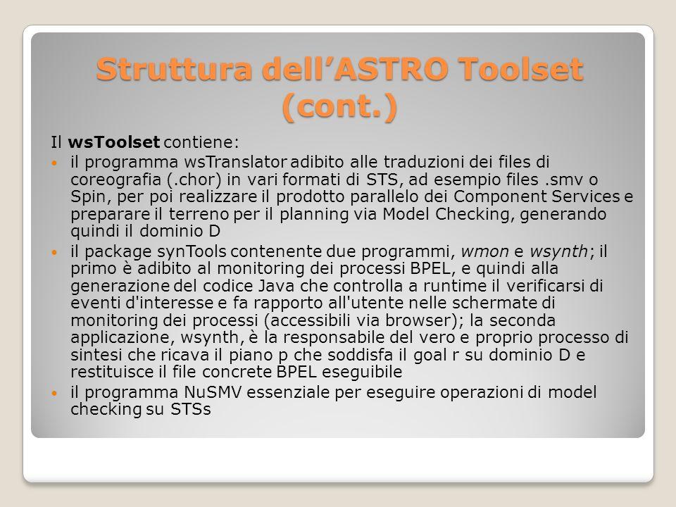Struttura dellASTRO Toolset (cont.) Il wsToolset contiene: il programma wsTranslator adibito alle traduzioni dei files di coreografia (.chor) in vari