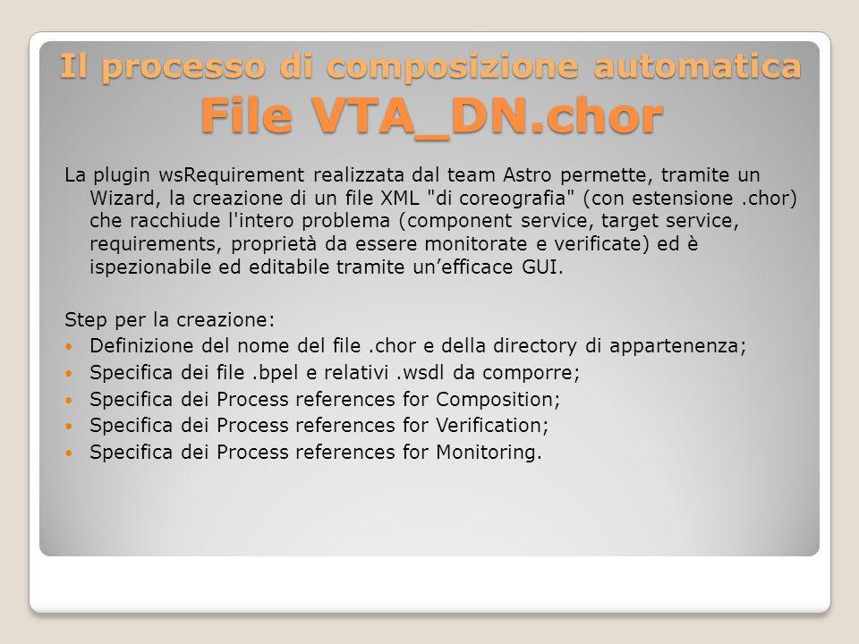 Il processo di composizione automatica File VTA_DN.chor La plugin wsRequirement realizzata dal team Astro permette, tramite un Wizard, la creazione di un file XML di coreografia (con estensione.chor) che racchiude l intero problema (component service, target service, requirements, proprietà da essere monitorate e verificate) ed è ispezionabile ed editabile tramite unefficace GUI.