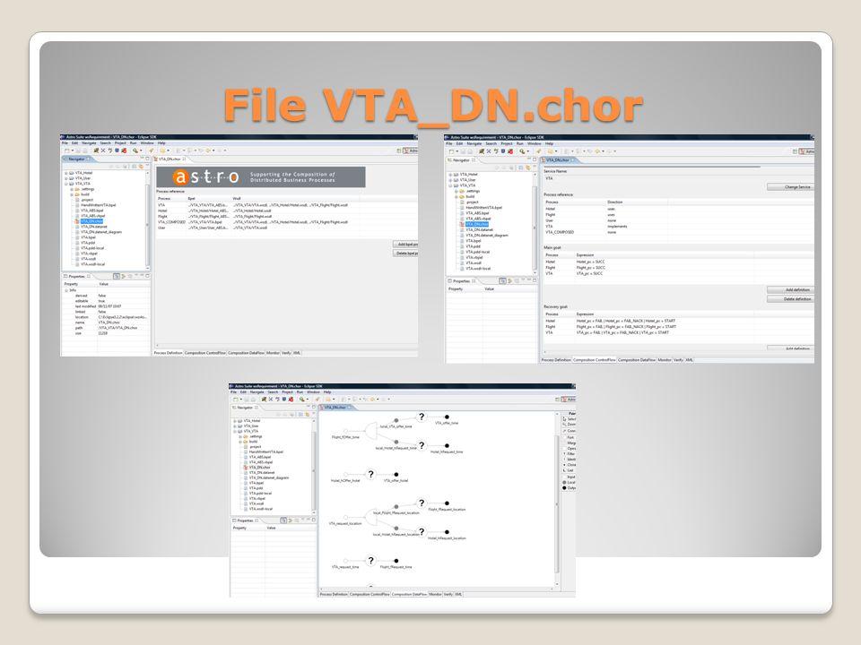 File VTA_DN.chor