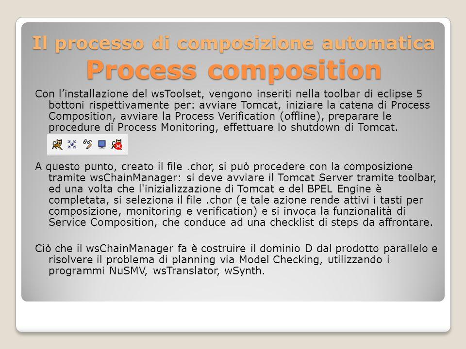Il processo di composizione automatica Process composition Con linstallazione del wsToolset, vengono inseriti nella toolbar di eclipse 5 bottoni rispettivamente per: avviare Tomcat, iniziare la catena di Process Composition, avviare la Process Verification (offline), preparare le procedure di Process Monitoring, effettuare lo shutdown di Tomcat.