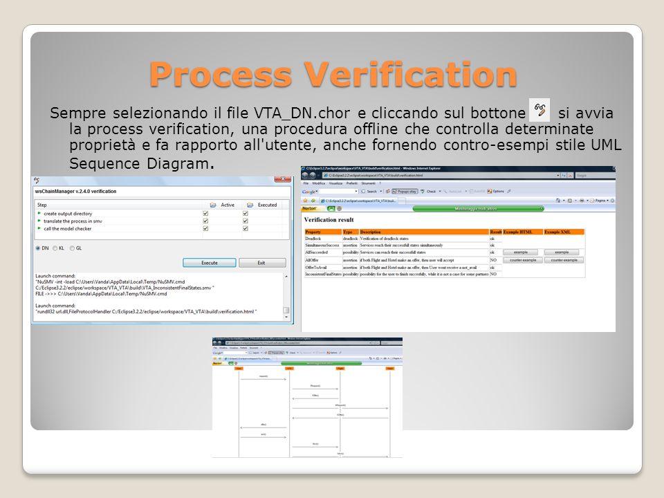 Process Verification Sempre selezionando il file VTA_DN.chor e cliccando sul bottone si avvia la process verification, una procedura offline che controlla determinate proprietà e fa rapporto all utente, anche fornendo contro-esempi stile UML Sequence Diagram.