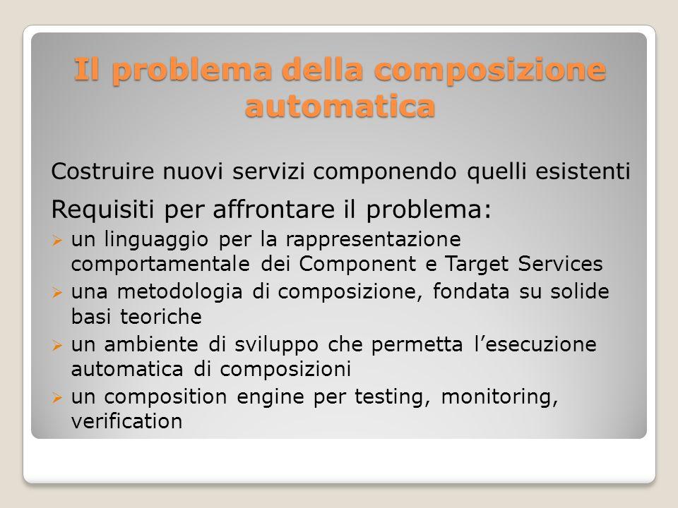 Il problema della composizione automatica Costruire nuovi servizi componendo quelli esistenti Requisiti per affrontare il problema: un linguaggio per