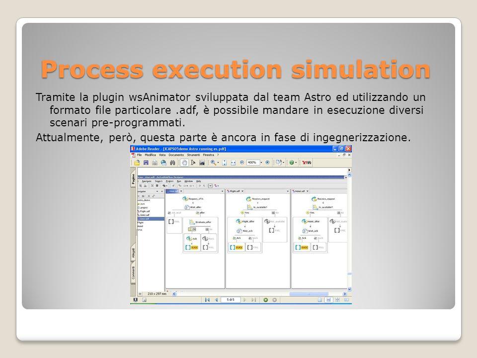 Process execution simulation Tramite la plugin wsAnimator sviluppata dal team Astro ed utilizzando un formato file particolare.adf, è possibile mandare in esecuzione diversi scenari pre-programmati.