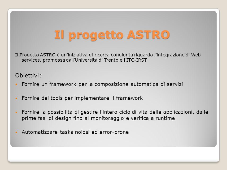 Il progetto ASTRO Il Progetto ASTRO è uniniziativa di ricerca congiunta riguardo lintegrazione di Web services, promossa dallUniversità di Trento e lI
