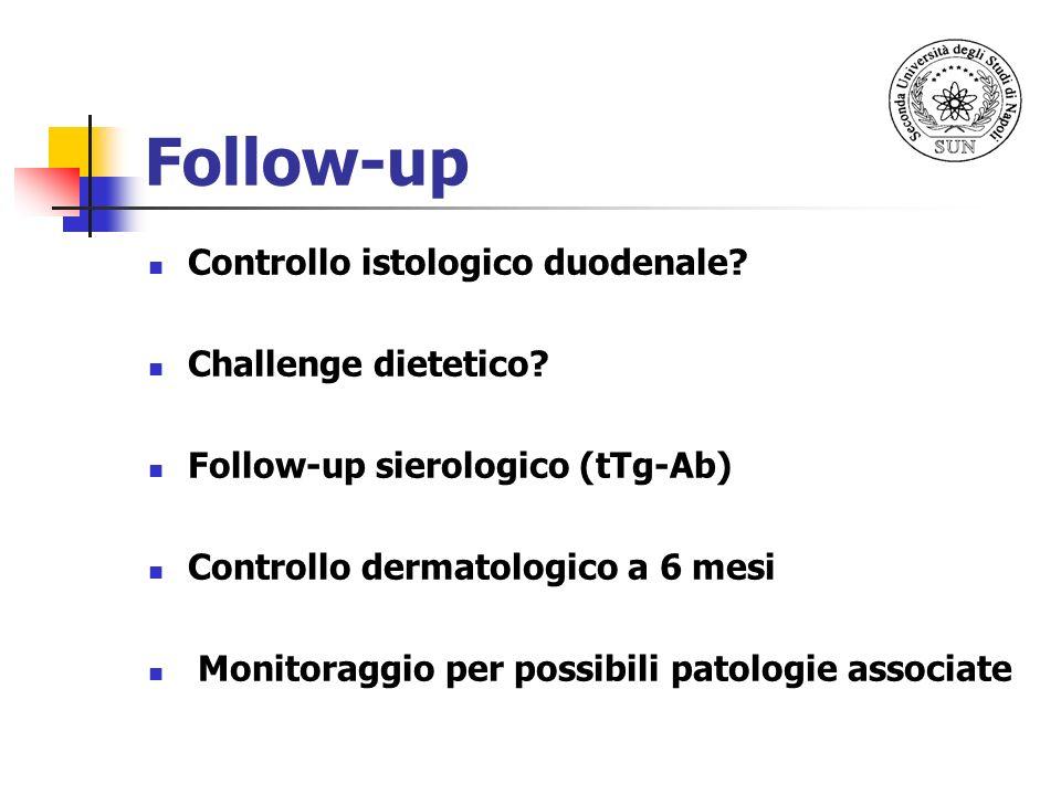 Follow-up Controllo istologico duodenale? Challenge dietetico? Follow-up sierologico (tTg-Ab) Controllo dermatologico a 6 mesi Monitoraggio per possib