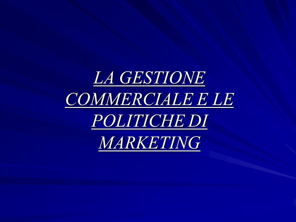 Strategia competitiva e politiche di marketing Strategia competitiva Strategia di produzione Strategia di marketing Strategia finanziaria Strategia di R&S Marketing mix ProdottoPrezzoPromozioneDistribuzione Attività di vendita