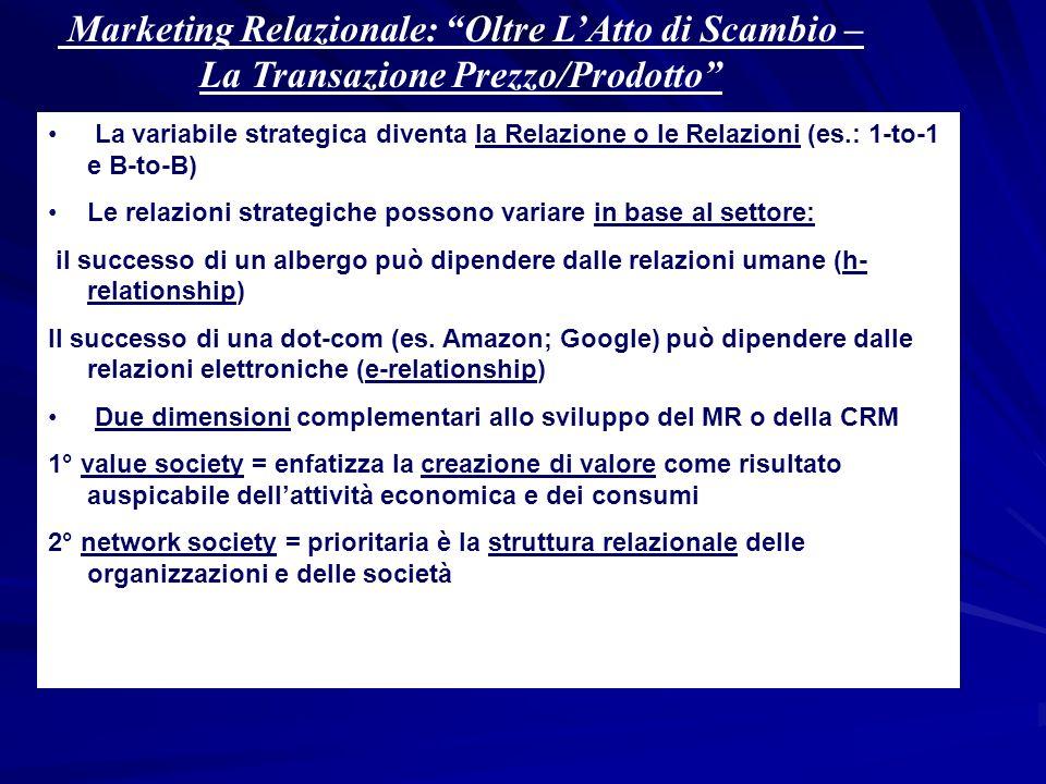 Marketing Relazionale: Oltre LAtto di Scambio – La Transazione Prezzo/Prodotto La variabile strategica diventa la Relazione o le Relazioni (es.: 1-to-