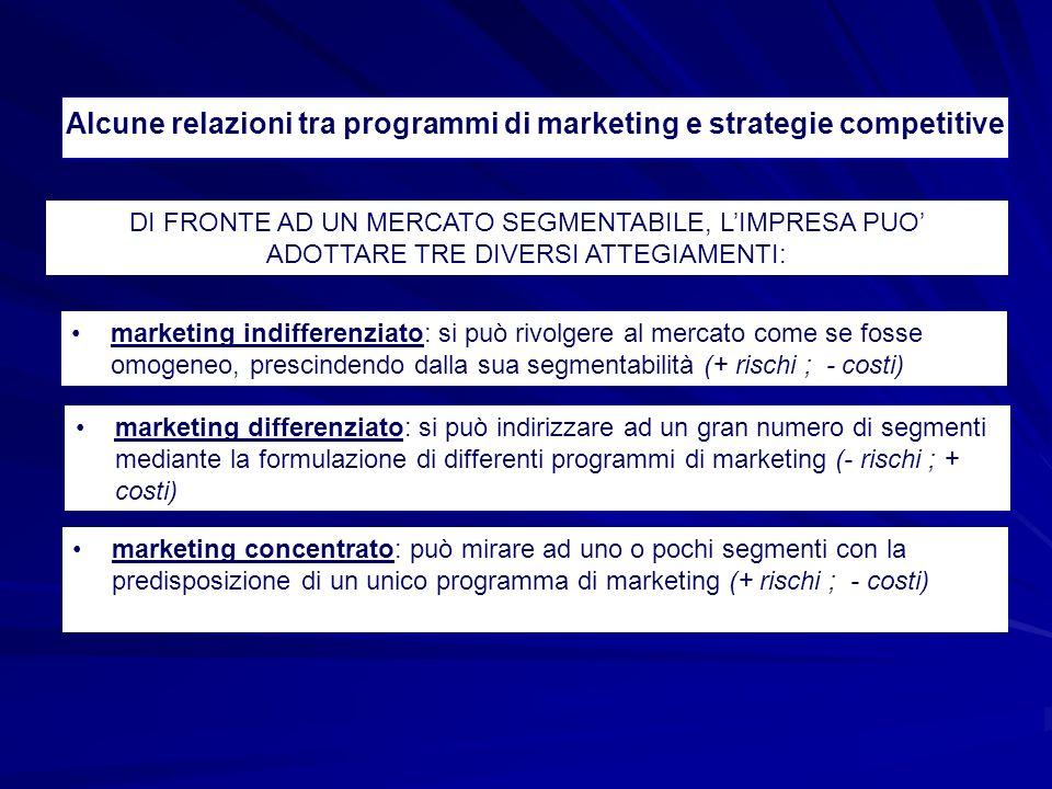 Alcune relazioni tra programmi di marketing e strategie competitive DI FRONTE AD UN MERCATO SEGMENTABILE, LIMPRESA PUO ADOTTARE TRE DIVERSI ATTEGIAMEN