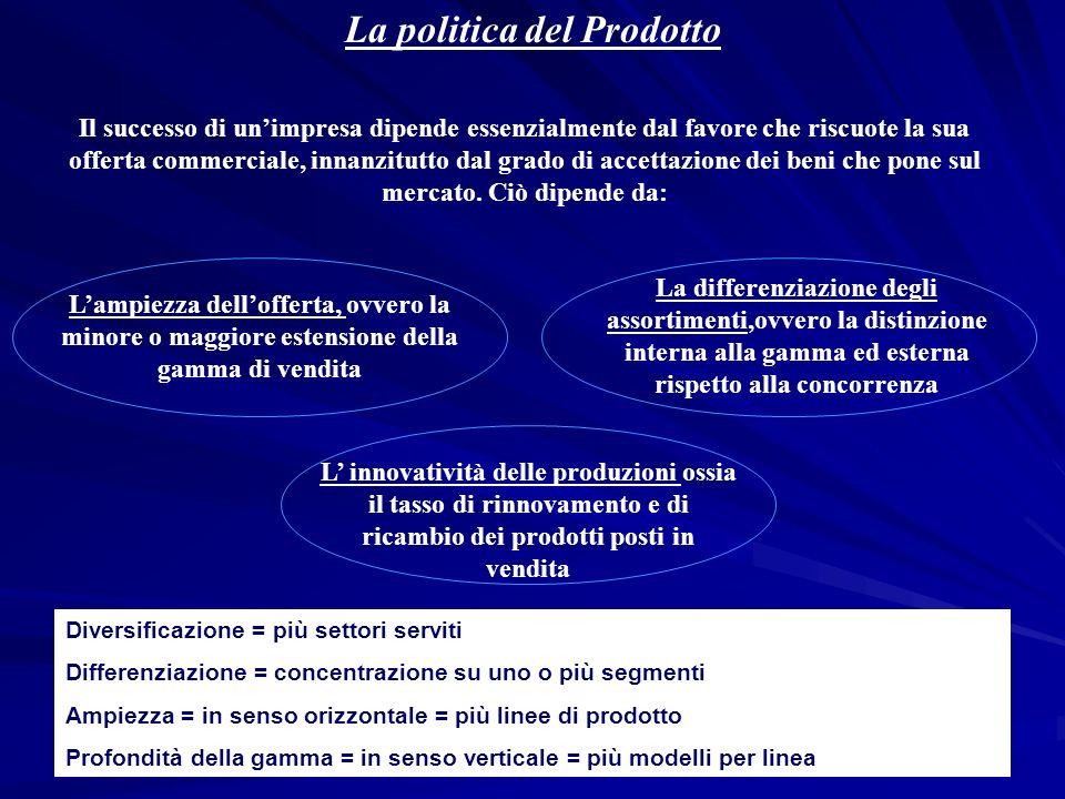 La politica del Prodotto Il successo di unimpresa dipende essenzialmente dal favore che riscuote la sua offerta commerciale, innanzitutto dal grado di
