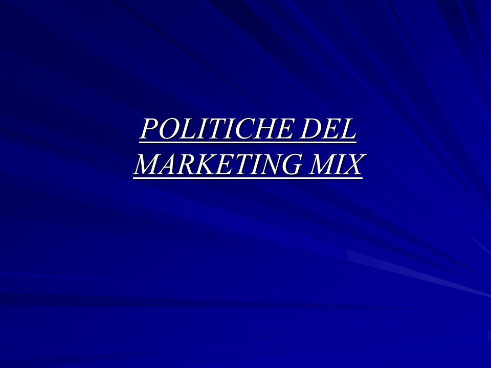 POLITICHE DEL MARKETING MIX