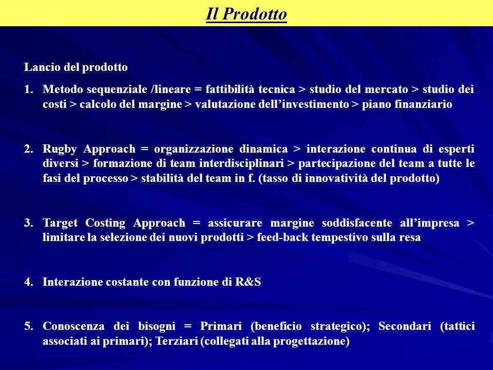 Il Prodotto Lancio del prodotto 1.Metodo sequenziale /lineare = fattibilità tecnica > studio del mercato > studio dei costi > calcolo del margine > va