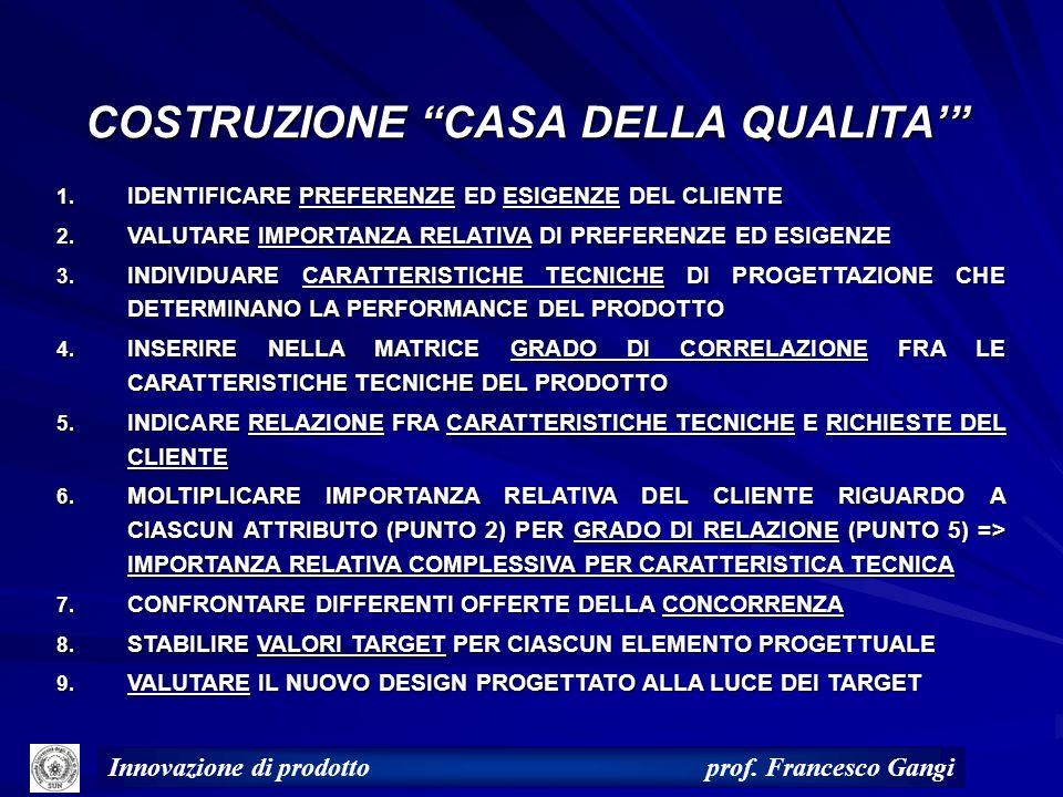 Innovazione di prodotto prof. Francesco Gangi COSTRUZIONE CASA DELLA QUALITA 1. IDENTIFICARE PREFERENZE ED ESIGENZE DEL CLIENTE 2. VALUTARE IMPORTANZA