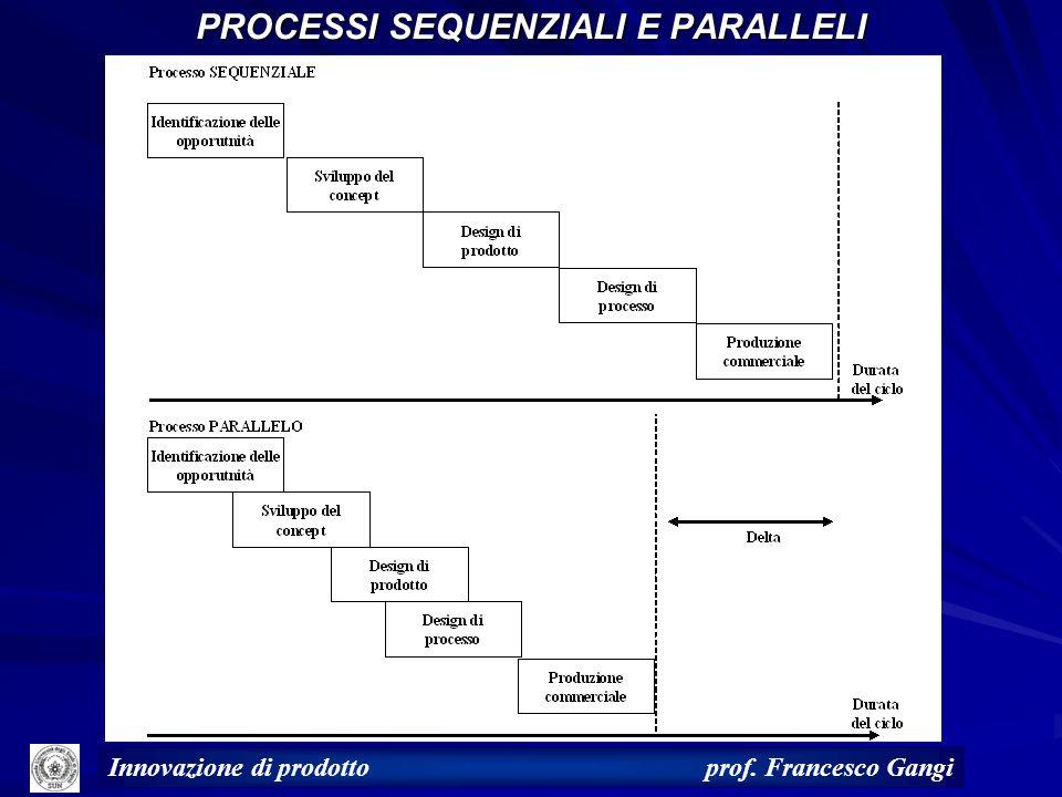Innovazione di prodotto prof. Francesco Gangi PROCESSI SEQUENZIALI E PARALLELI