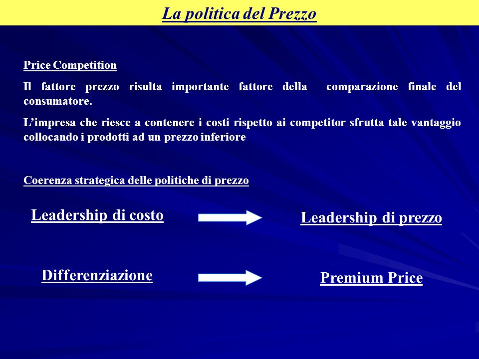 La politica del Prezzo Price Competition Il fattore prezzo risulta importante fattore della comparazione finale del consumatore. Limpresa che riesce a