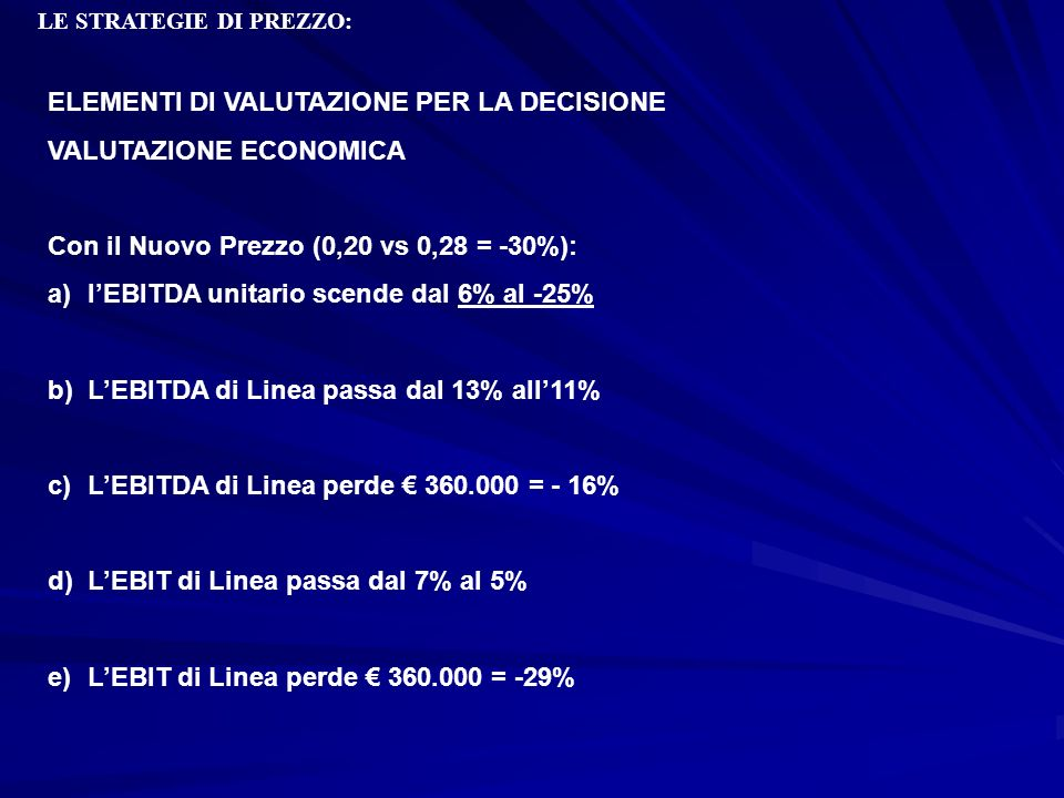 LE STRATEGIE DI PREZZO: ELEMENTI DI VALUTAZIONE PER LA DECISIONE VALUTAZIONE ECONOMICA Con il Nuovo Prezzo (0,20 vs 0,28 = -30%): a)lEBITDA unitario s