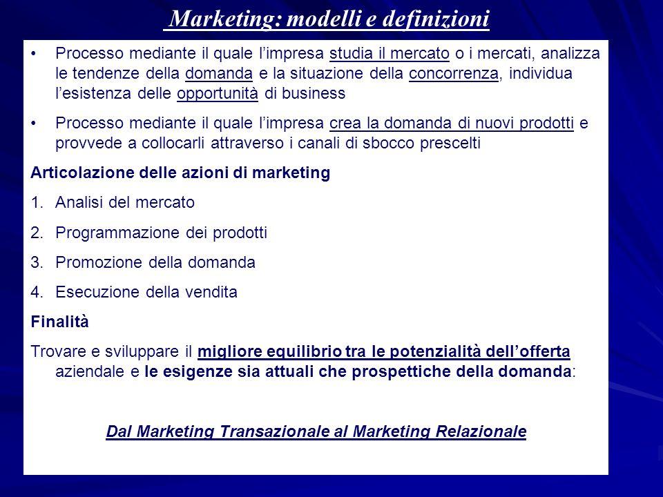 Marketing: modelli e definizioni Processo mediante il quale limpresa studia il mercato o i mercati, analizza le tendenze della domanda e la situazione