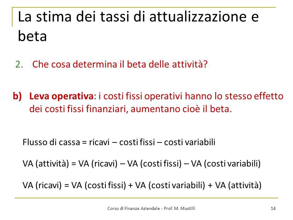 14Corso di Finanza Aziendale - Prof. M. Mustilli La stima dei tassi di attualizzazione e beta 2.Che cosa determina il beta delle attività? b)Leva oper
