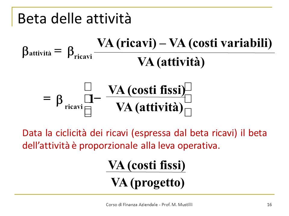 16Corso di Finanza Aziendale - Prof. M. Mustilli Beta delle attività VA (attività) VA (costi fissi) 1 VA (attività) ricavi attività ricavi VA (ricavi)