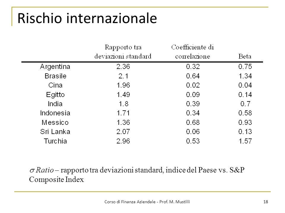 Rischio internazionale 18Corso di Finanza Aziendale - Prof. M. Mustilli Ratio – rapporto tra deviazioni standard, indice del Paese vs. S&P Composite I