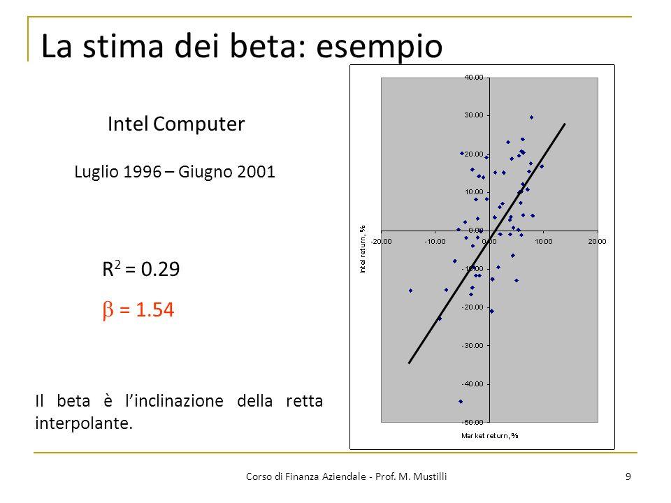 La stima dei beta: esempio 9Corso di Finanza Aziendale - Prof. M. Mustilli Intel Computer Il beta è linclinazione della retta interpolante. Luglio 199
