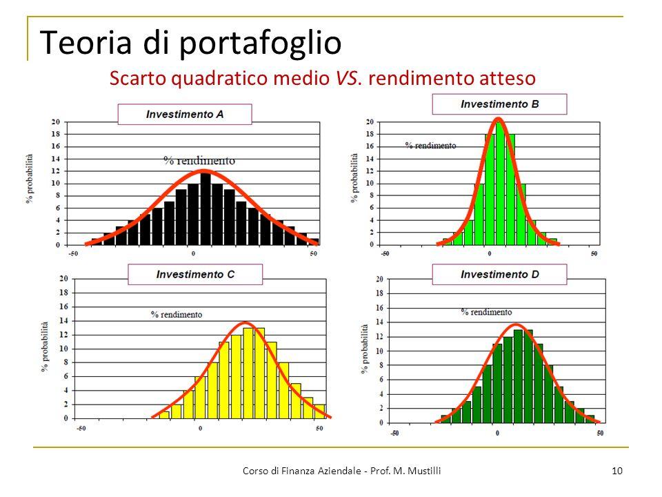 Teoria di portafoglio 10Corso di Finanza Aziendale - Prof.