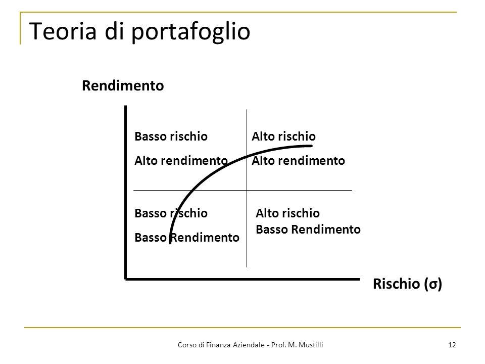12Corso di Finanza Aziendale - Prof.M.