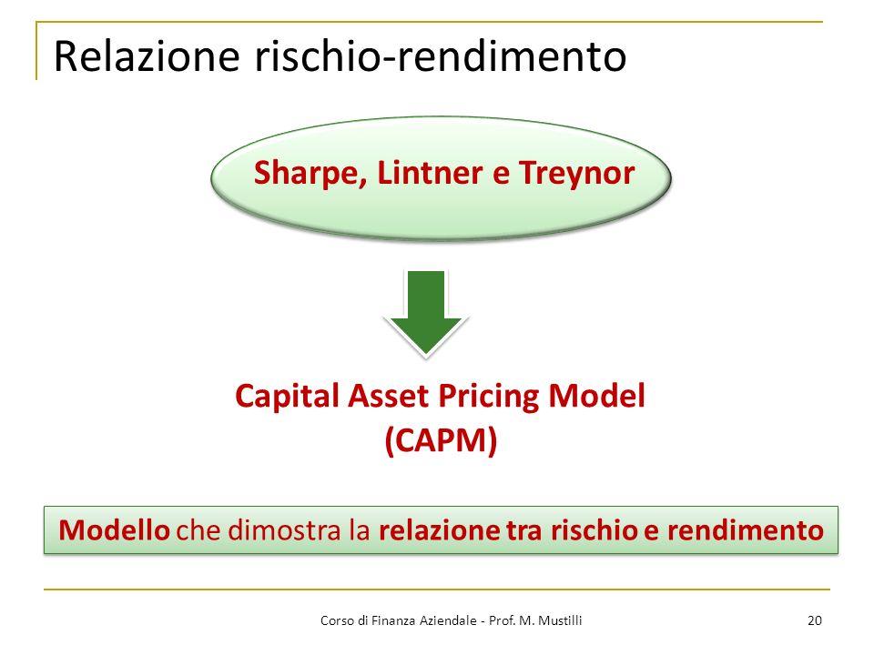 Relazione rischio-rendimento 20Corso di Finanza Aziendale - Prof.