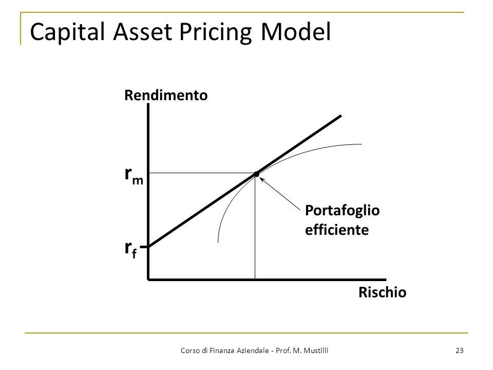 Capital Asset Pricing Model 23Corso di Finanza Aziendale - Prof.