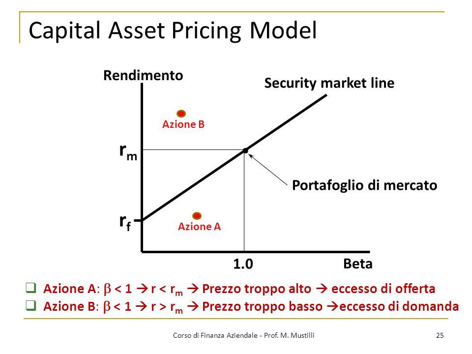 Capital Asset Pricing Model 25Corso di Finanza Aziendale - Prof.
