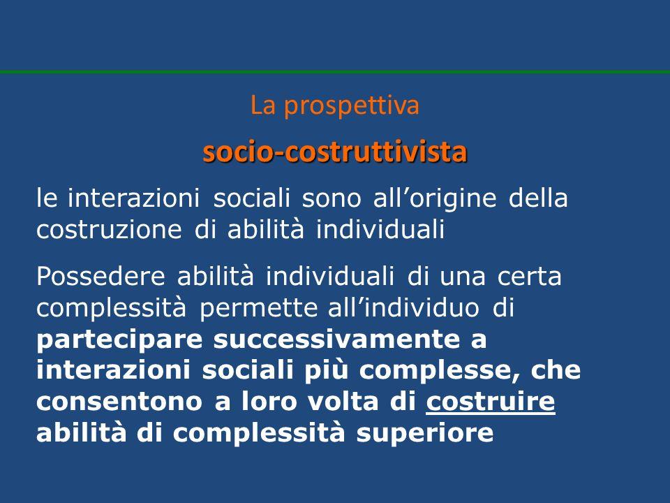 La prospettivasocio-costruttivista le interazioni sociali sono allorigine della costruzione di abilità individuali Possedere abilità individuali di un