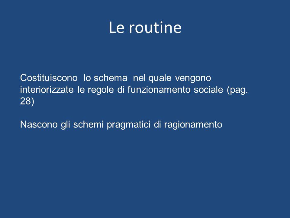 Le routine Costituiscono lo schema nel quale vengono interiorizzate le regole di funzionamento sociale (pag. 28) Nascono gli schemi pragmatici di ragi